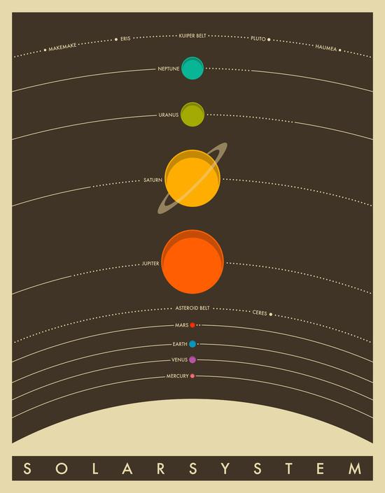 society 6 solar system
